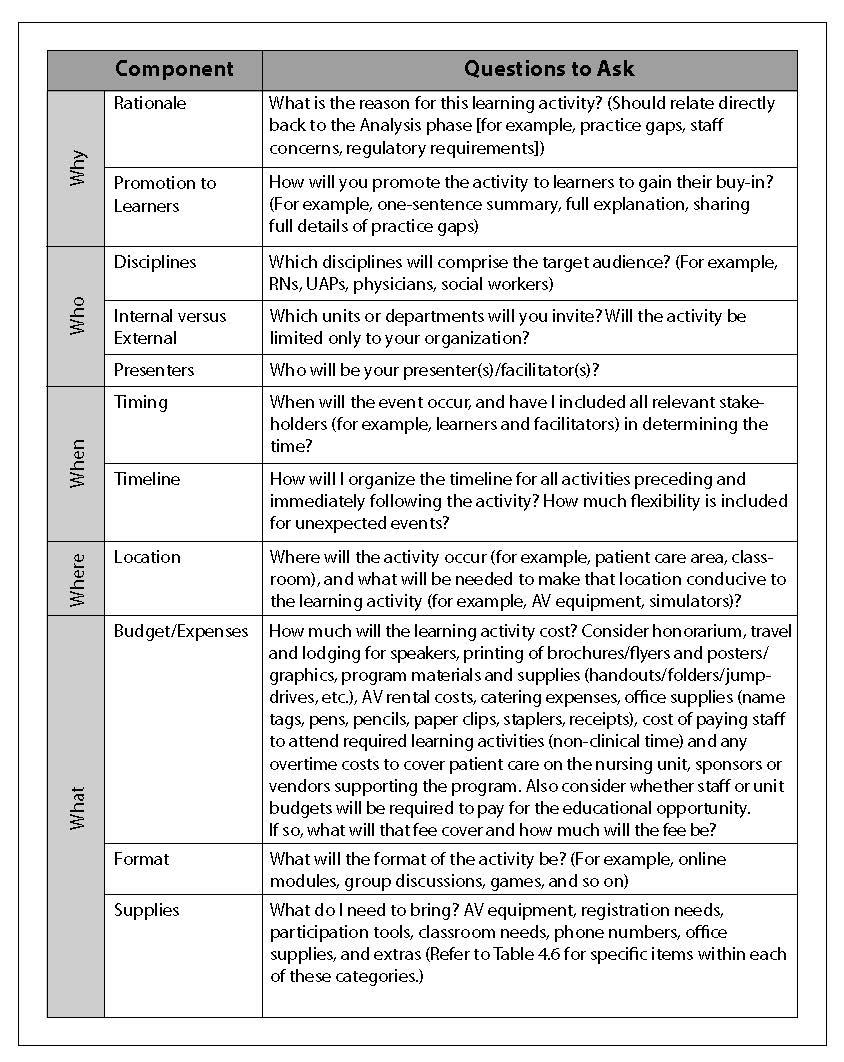 Worksheet 4.2